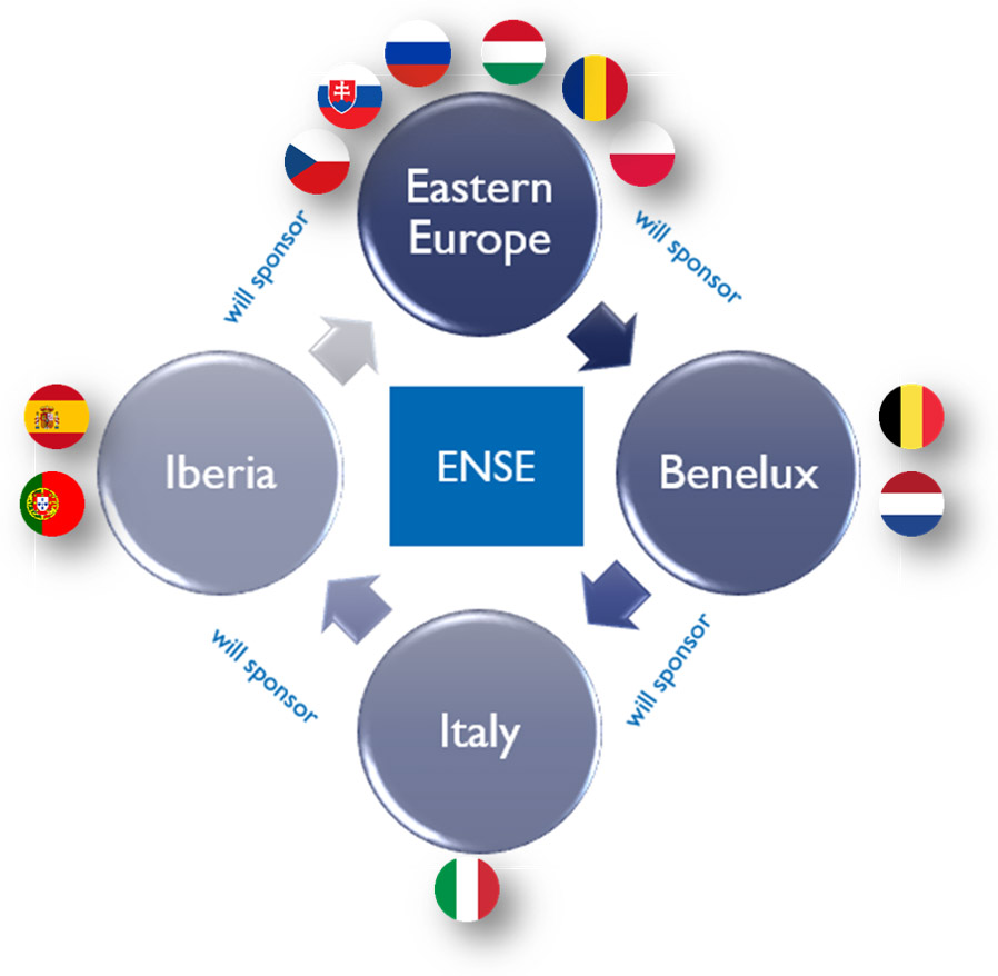 """""""ENSE 2021 sponsorship"""": Collaboration, Best practices sharing, Innovation and Customer focus"""